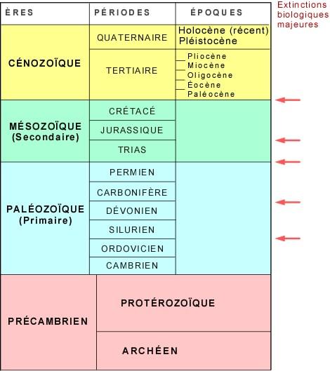metode de dating geocronologice